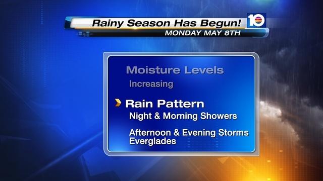 Rainsy Season 2