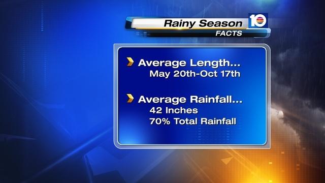 Rainy Season 3