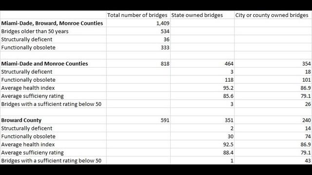 Bridge table_19892872
