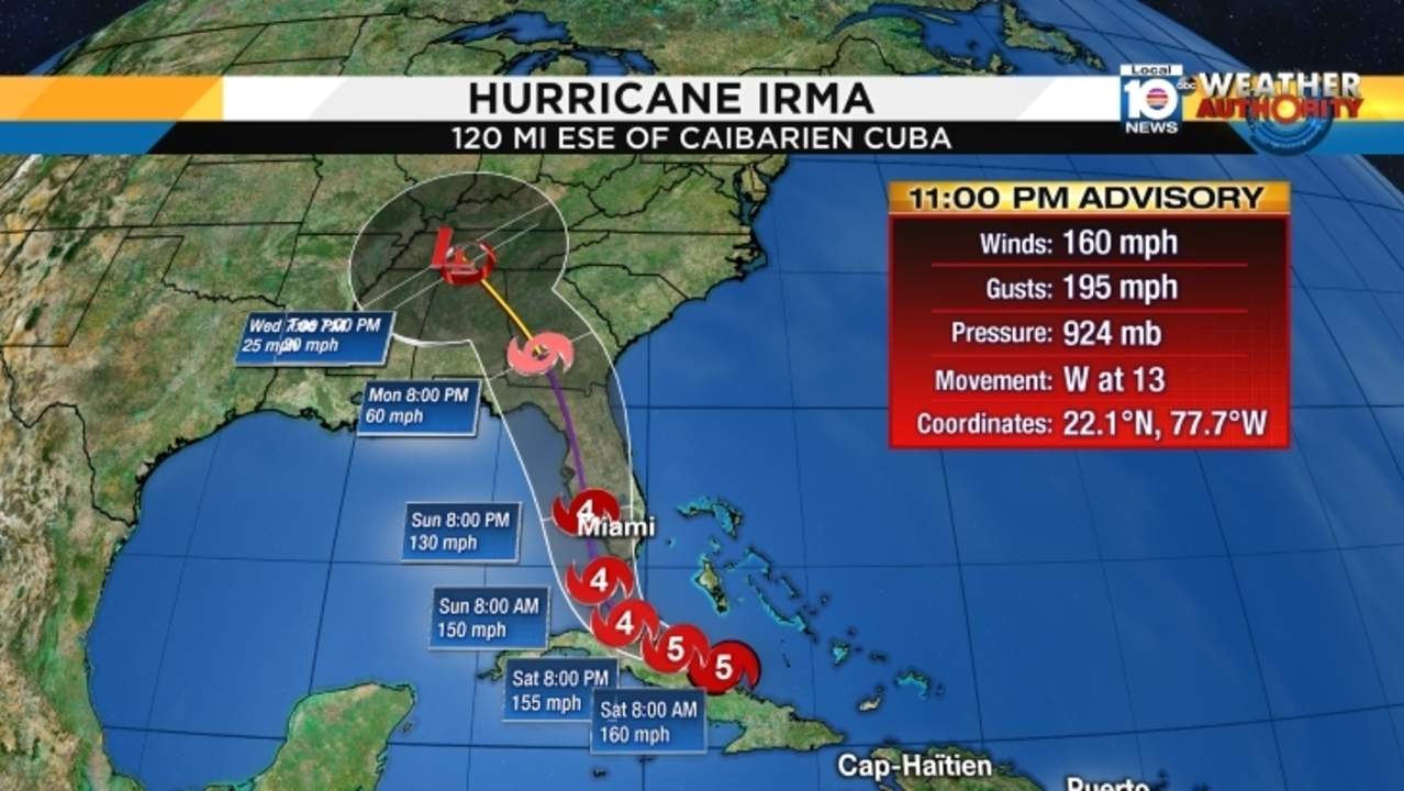 hurricane irmau0027s turn will define if tampa or miami getshurricane irmau0027s turn will define if tampa or miami gets