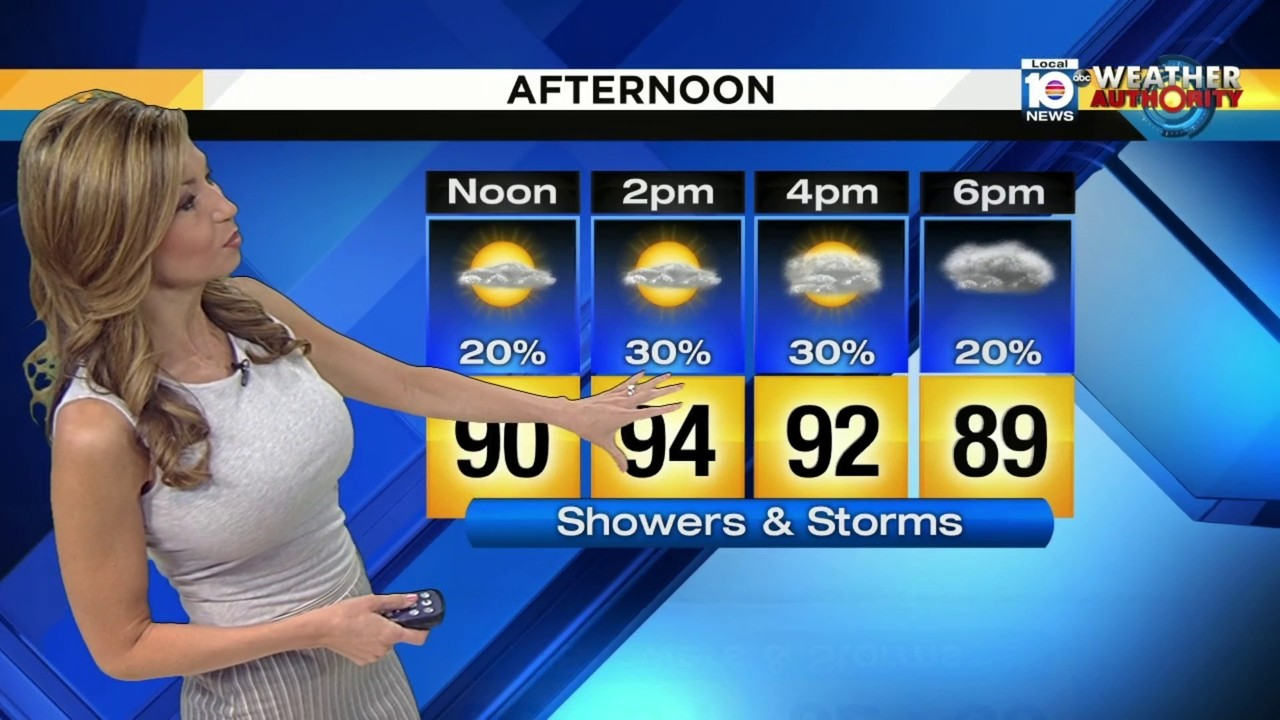 Temperatures Expected To Reach Mid 90s But It Could Feel