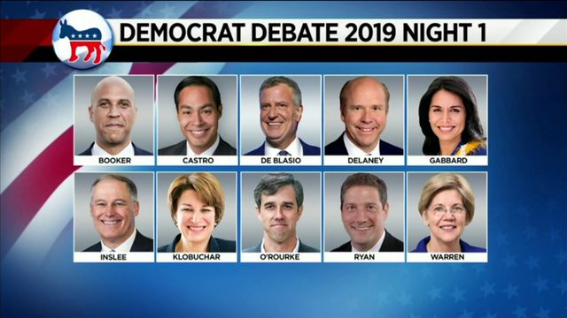 Democratic presidential candidates prepare for first debate Wednesday