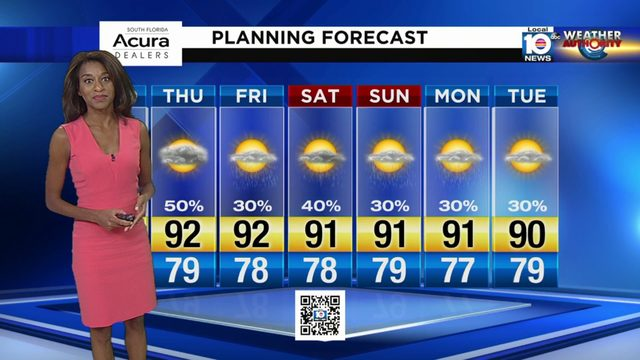 Local 10 Forecast: 7/23/19 Evening Edition