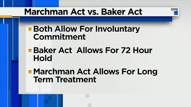 What to know about Marchman Act if you have loved one with substance…
