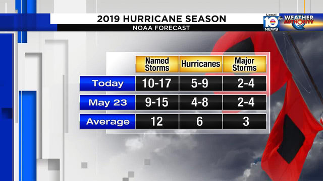 NOAA forecasts 45% chance of above-normal hurricane season