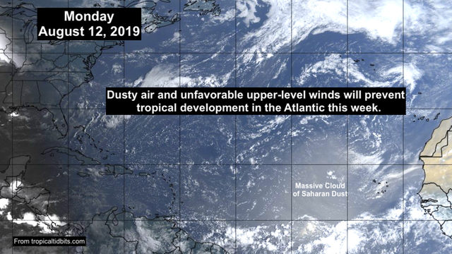 Tropics remain quiet with no development expected this week