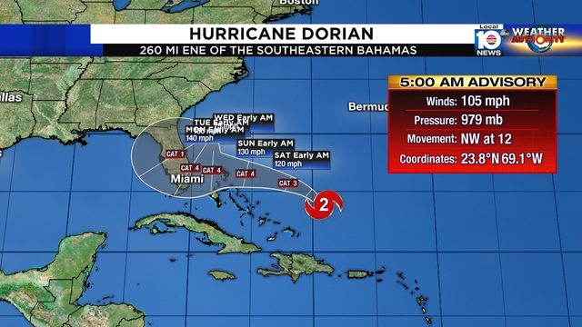 Threat to South Florida increases as Hurricane Dorian slows down