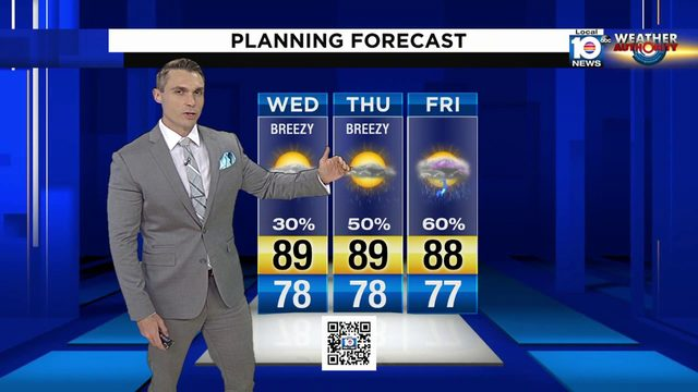 Local 10 Forecast: 9/10/19 Evening Edition