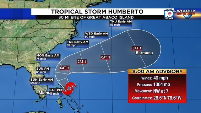 4 tropical threats line up in Atlantic