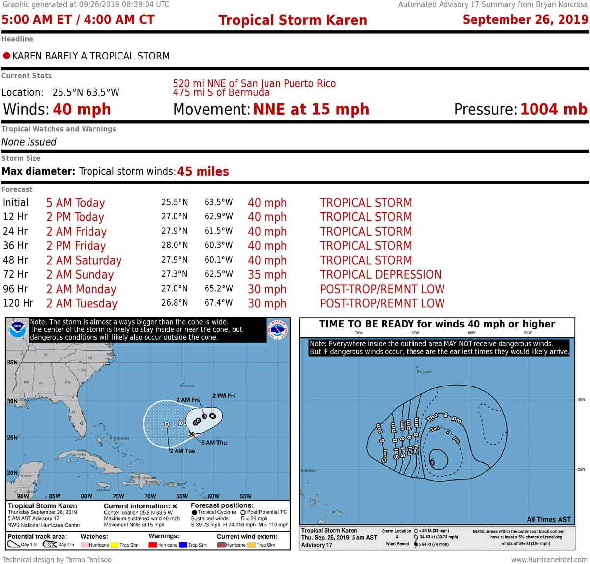 Hurricane Lorenzo set to track northeastwards towards Ireland