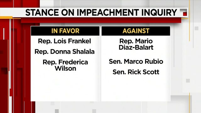 South Florida politicians react to impeachment inquiry