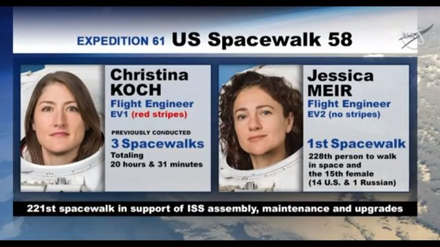WATCH: Female astronauts make historic first in space
