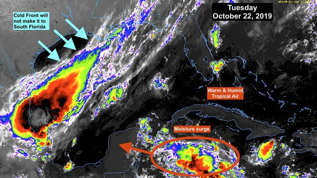 Cold front bringing drier, cooler air not expected to make it to South Florida