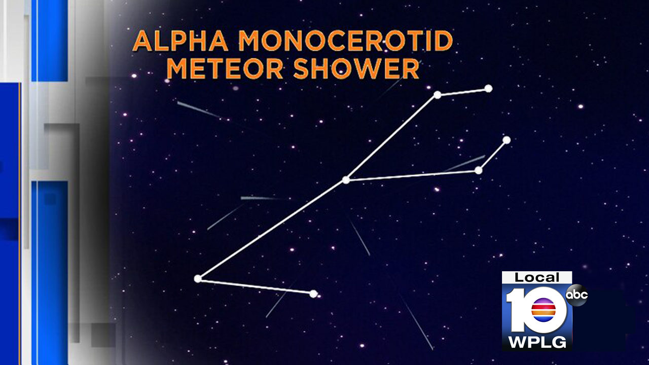 400 meteors per hour? Meteor shower could dazzle Nov. 21